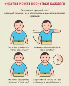 Геморрагический инсульт симптомы
